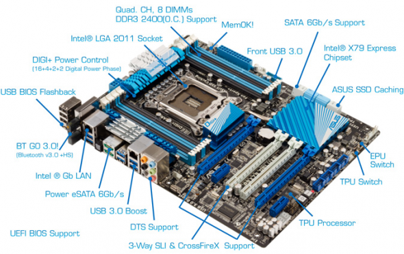 Seanix 661fx7-775 AGP Drivers for Windows 10